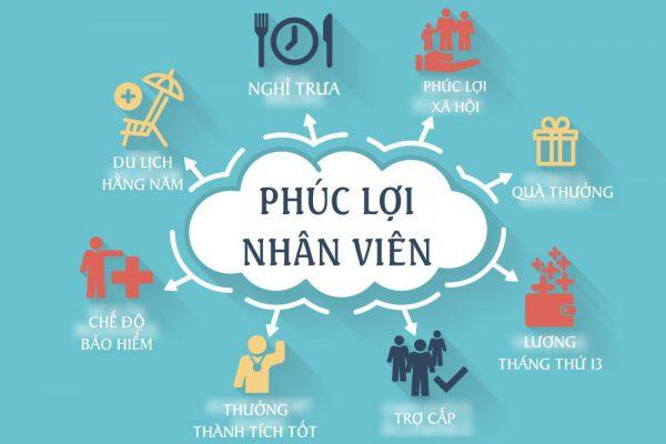 Chính sách phúc lợi – Một trong những yếu tố thu hút và giữ chân nhân tài tại Sông Hồng ICT Phương Nam